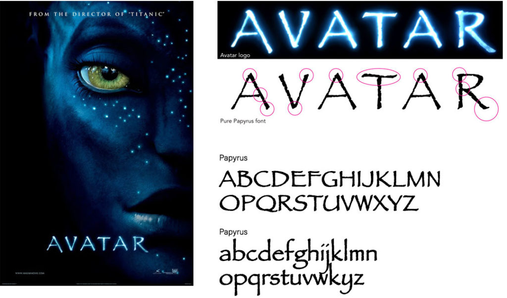 Avatar Font Sample